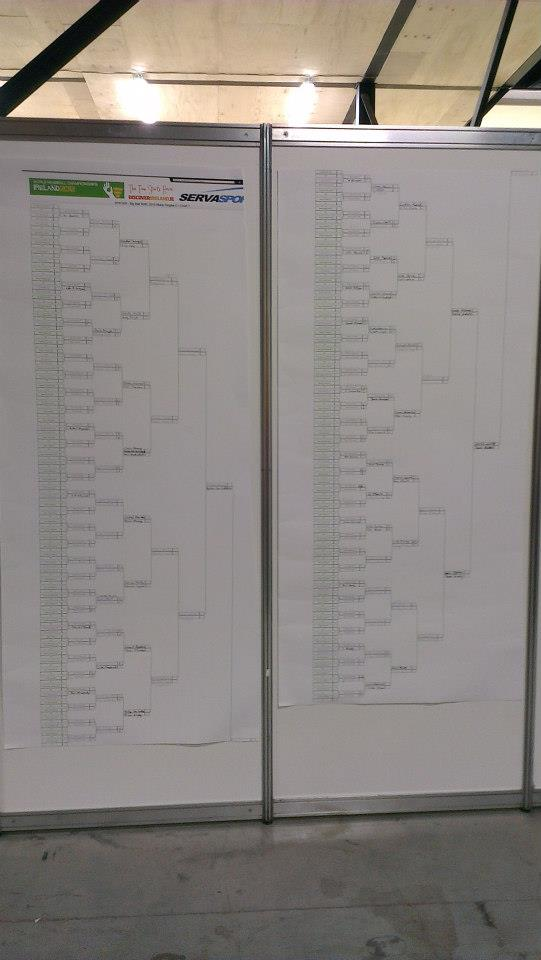 The most ridiculous draw we've ever seen....